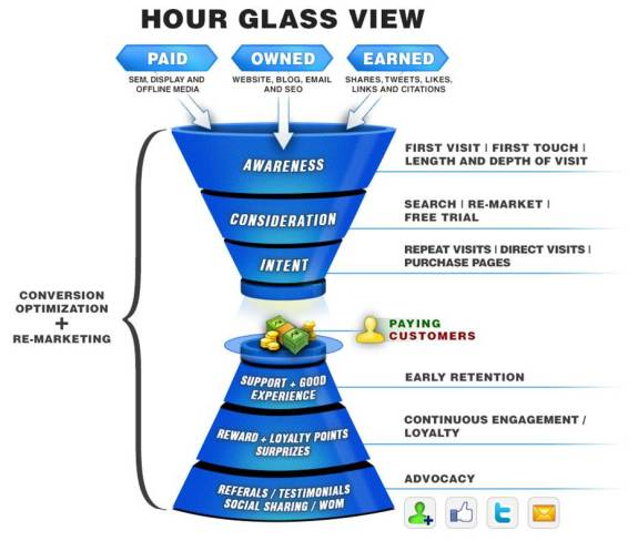 HourGlassView